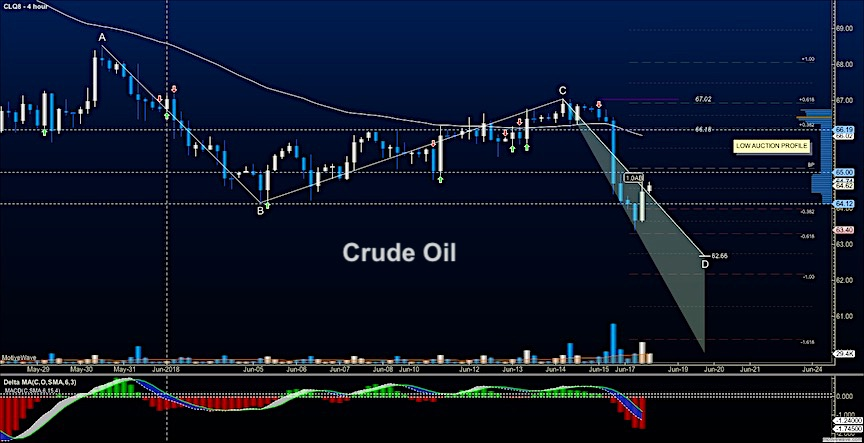 crude oil futures june 18 trading price targets analysis new image