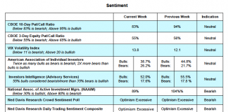 june 25 equities options trading sentiment cboe indicators vix put call