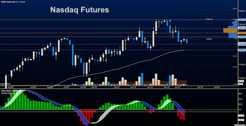 nasdaq futures june 18 stock market trading price targets news image