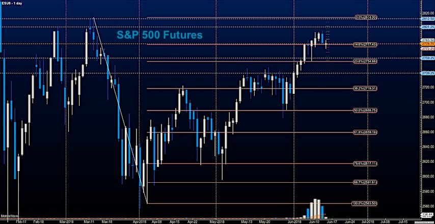 s&p 500 futures june 14 trading price analysis research news image