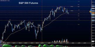 s&p 500 futures june 18 stock market trading price targets new image