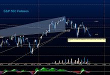 s&p 500 futures trading monday june 25 decline lower stock market