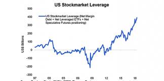 us stock market leverage margin debt june 25 week_year 2018