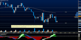s&p 500 futures july 2 trading stock market news chart image