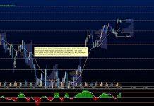s&p 500 index futures es mini july 18 trading analysis