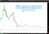 gopro gpro stock price target 4 dollars support_research august 13