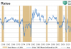 real interest rates history chart_wicksells
