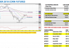 september corn futures trading analysis august 13 outlook forecast