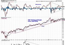 s&p 500 equal weight stock market index bearish weakness correction august
