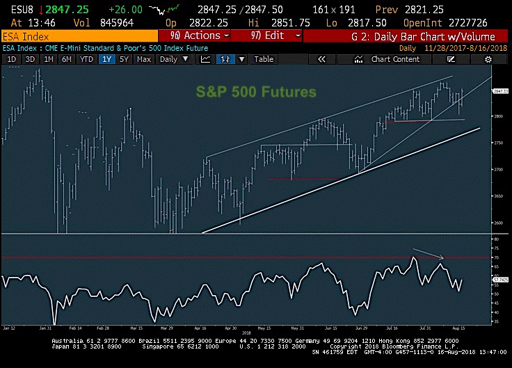 s&p 500 index stock market technical analysis chart_news august 17