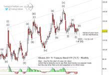 tlt 20 year treasury bond elliott wave trading forecast chart august 2018