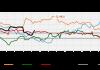 december corn futures trading chart history seasonality outlook_week september 24