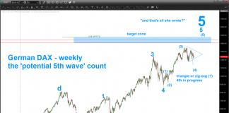 german dax elliott wave 5 correction weekly log chart_september