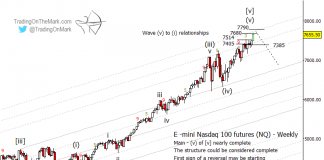 nasdaq 100 elliott wave 5 top price target_september year 2018