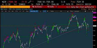 nasdaq composite stock market weakness chart_september 19