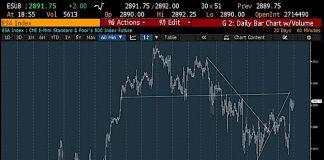 s&p 500 index trading analysis stock market news september 12
