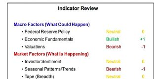 stock market indicators rating technical fundamental investing_september 2018