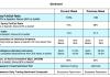 cboe options equity market indicators sentiment investors bullish week october 22