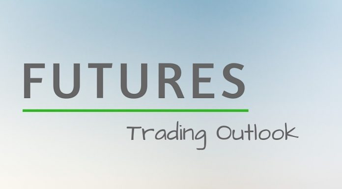 futures trading outlook image_canva