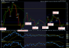 gold miners bullish chart october 19