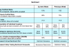 us equity options cboe sentiment indicators bullish bearish ratings october 15