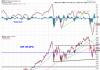 s&p 500 index chart stocks above moving average bearish stock market breadth_november 16