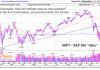s&p 500 stock market rally fibonacci analysis chart_8 november 2018