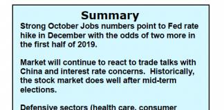 stock market summary november 5 economy elections interest rates analysis