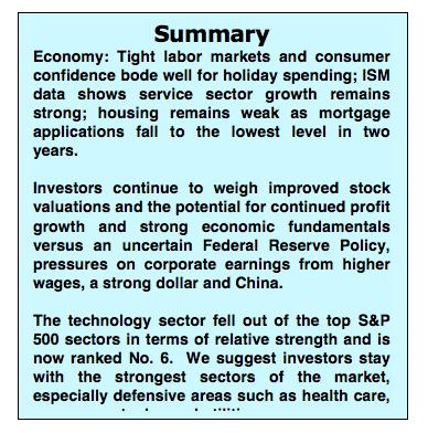 us economy summary analysis trends investing_week november 12