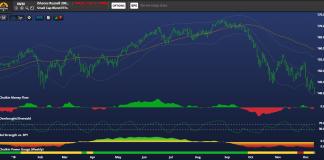 russell 2000 bear market small cap stocks chart trend analysis_month december_year 2018