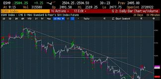 s&p 500 index trading analysis stock market january effect rally