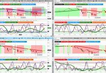 stock market indexes bullish analysis forecast chart_december year 2018