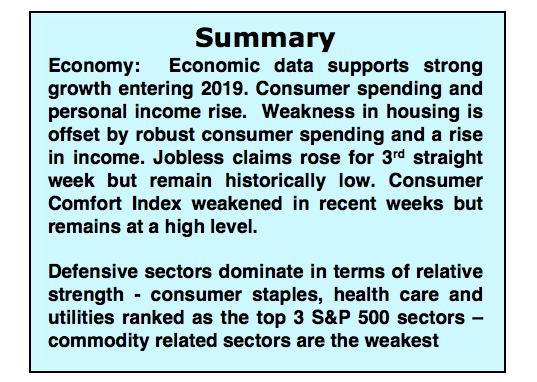 stock market summary analysis investing economy_week december 3