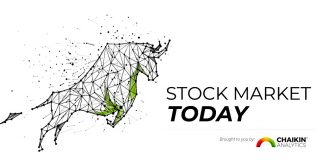 stock market today news image