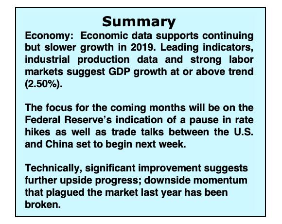 january 2019 economic summary us financial markets equities