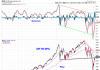 s&p 500 index stock market analysis week january 18 investing outlook