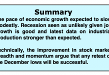 stock market fundamentals economic data analysis investing research_22 january year 2019