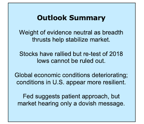 stock market outlook summary analysis february year 2019