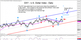 us dollar index bullish higher price targets year 2019