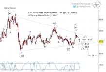 fxy japanese yen etf elliott wave trading forecast chart image year 2019 march 6