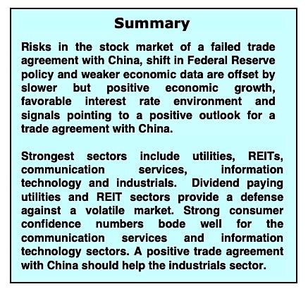 investing news economy stocks analysis march 18