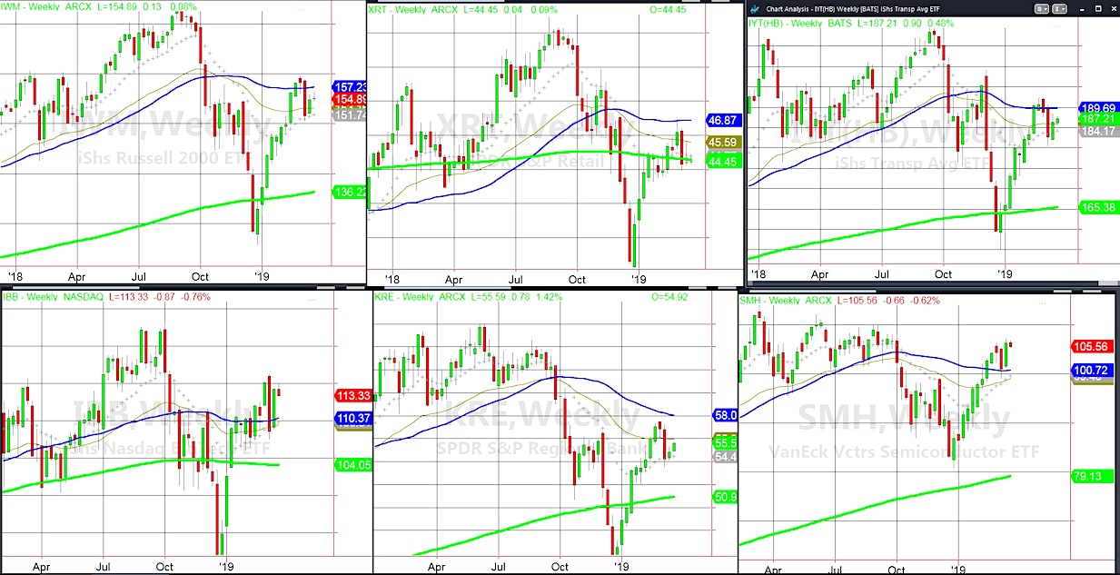stock market etfs investing analysis chart images new march 18 2019