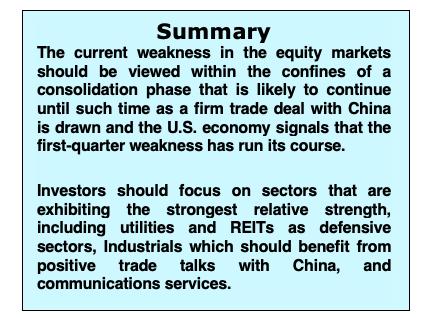 us economic data investing news summary march 11 image