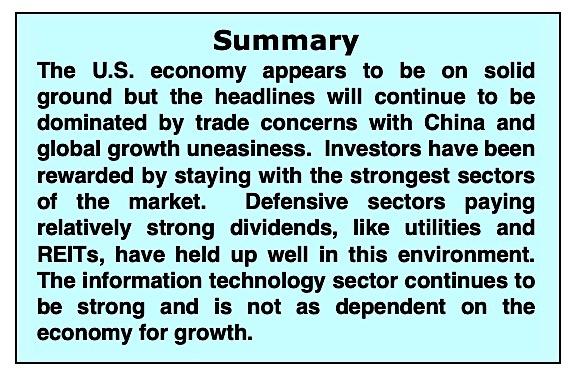 us economy stock market summary news analysis march 25