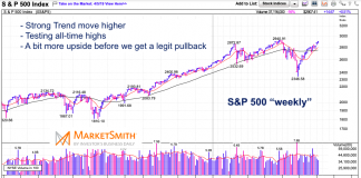 s&p 500 index price resistance analysis forecast news april 15