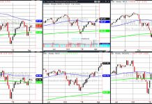stock market etfs economy sensitive investing analysis news april 19