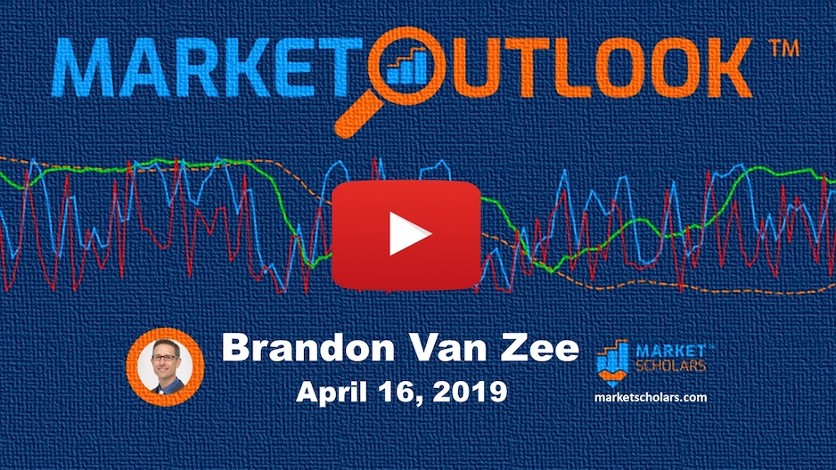 Stock Market Technical Analysis, Stock/Share Trading, BSE ...