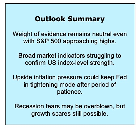 us economy summary data analysis news april 20