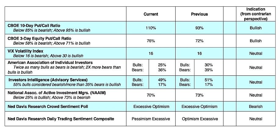 oboe options trading indicators stock market analysis may 28 investing news