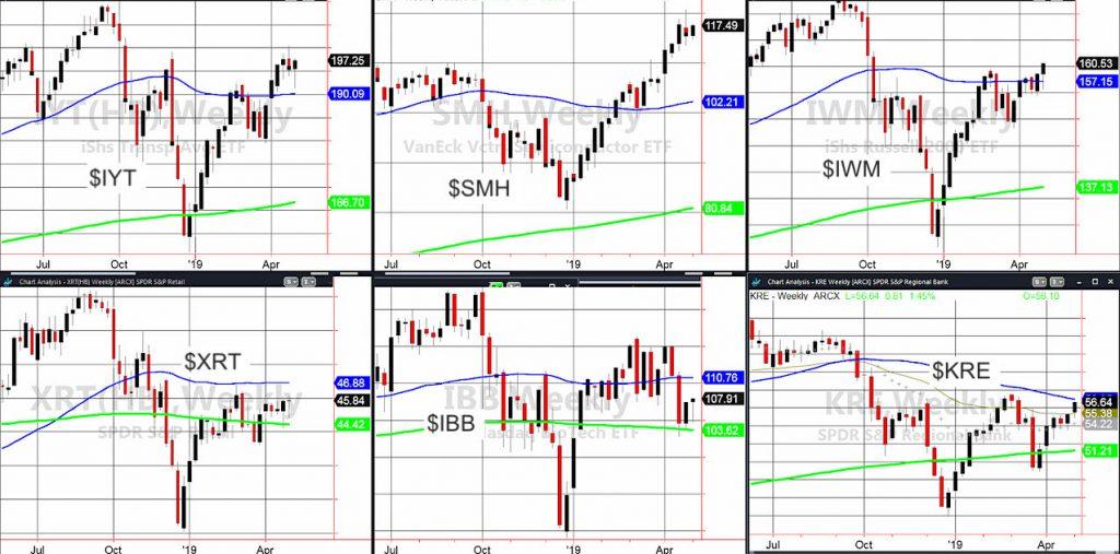 economic sensitive stock market etfs investing analysis news image may 4